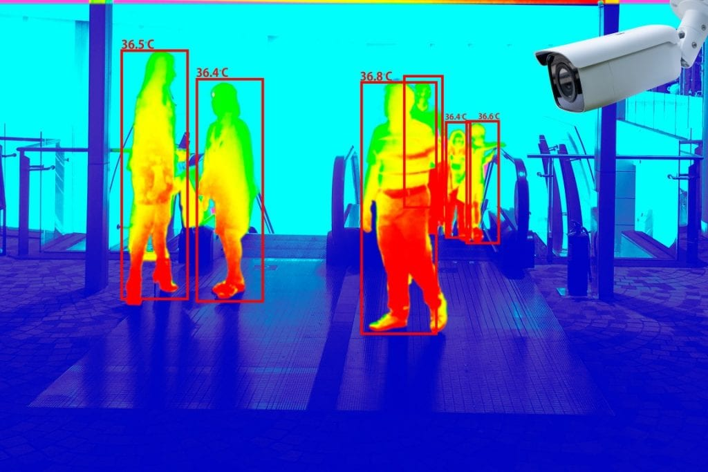 CCTV or thermogram camera scan system