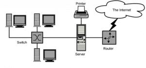 Network-design-services